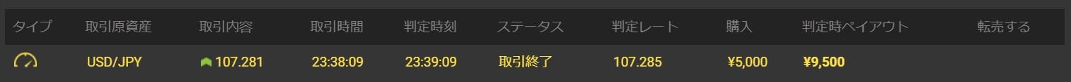 1分取引で4500円勝ち